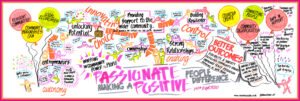 Live drawing artwork from event by Anna Geyer at New Possibilities (click image to expand)