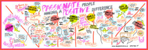 Live drawing artwork from event by Anna Geyer at New Possibilities